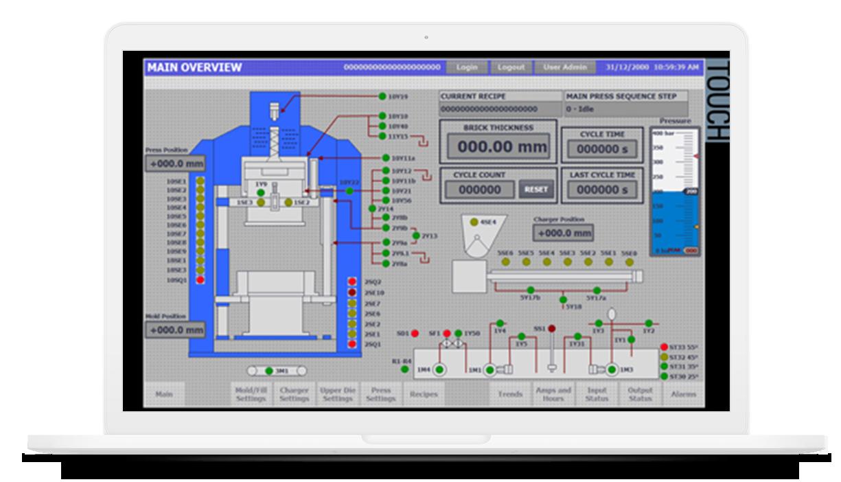 Klockner-Moeller to Siemens S7-1500 Upgrade - Contrologica